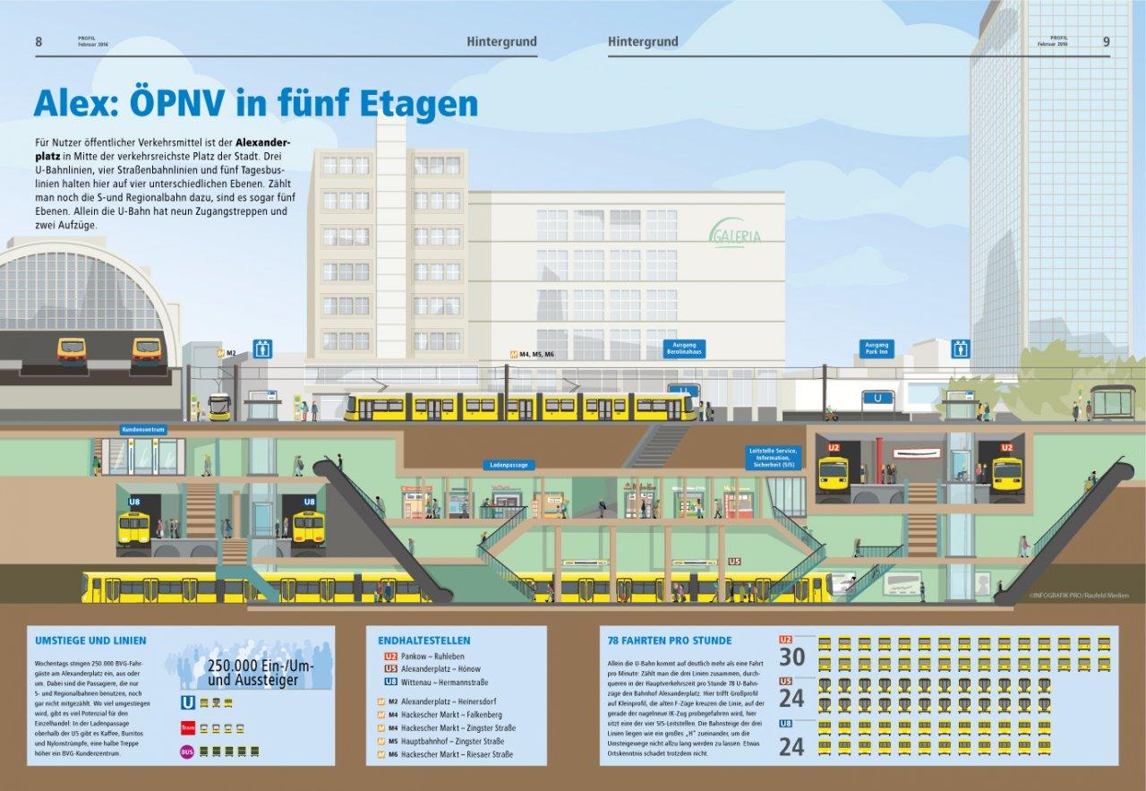alexanderplatz-infografik.jpg